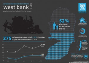 UNRWA-Demolitions-2013-Infographic-1